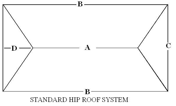 roof measurements - Roof Measurements